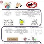 8 Trucos para separar las sílabas en inglés