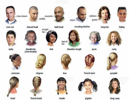 inglés peluqueria