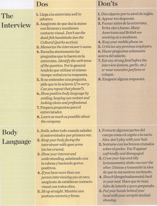 ejemplos de entrevistas de trabajo en ingles: