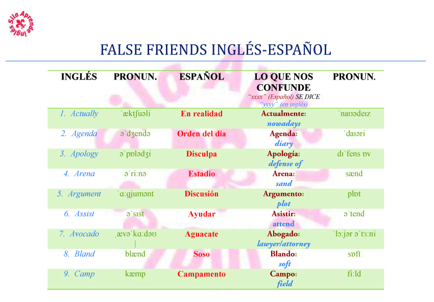 False Friends inglés_español1
