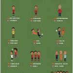 Cómo hablar de fútbol en inglés Miniatura