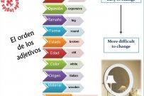 El orden de los adjetivos en la oración en inglés