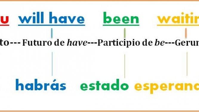 metodo para aprender ingles pdf