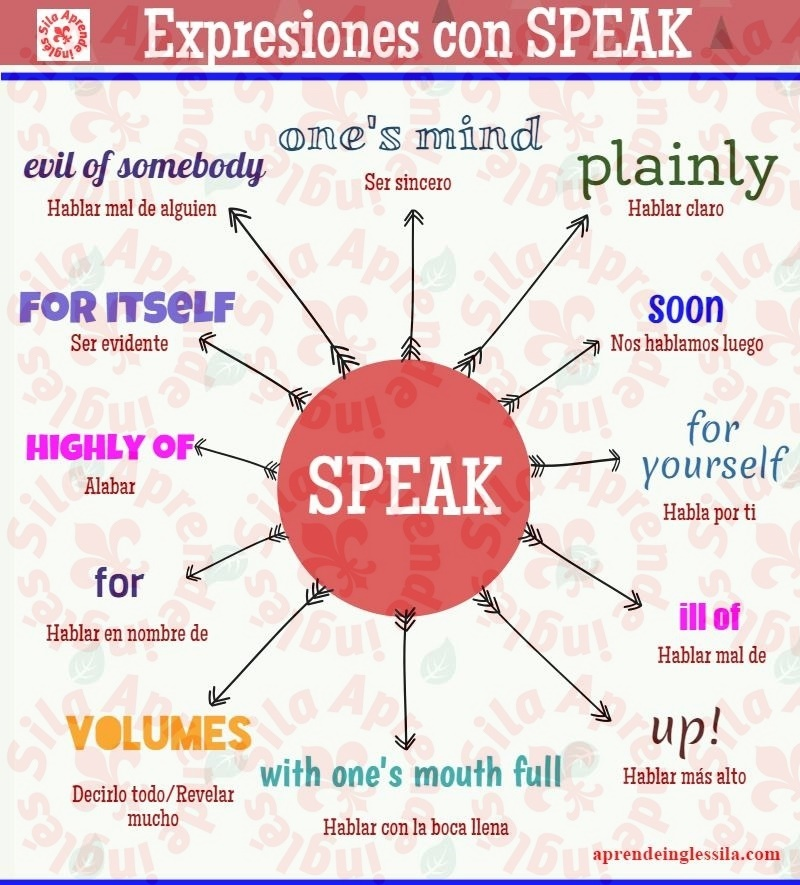 Que significa en ingles to talk