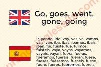 Conjugaciones en inglés: el tema más fácil…