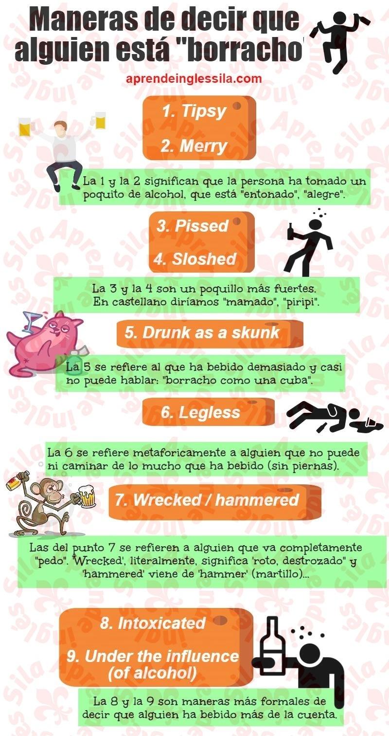 vocabulario slang en inglés