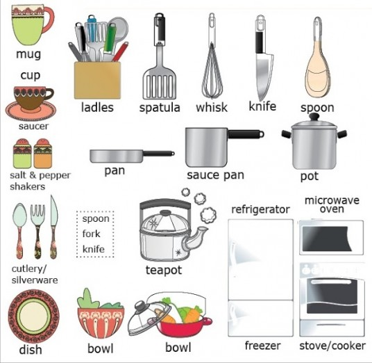 En la cocina vocabulario b sico ingl s espa ol for Vocabulario cocina frances