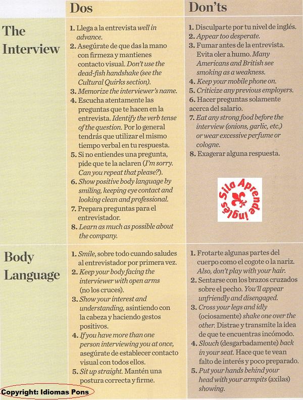 consejos para preparar una entrevista de trabajo en ingl u00e9s
