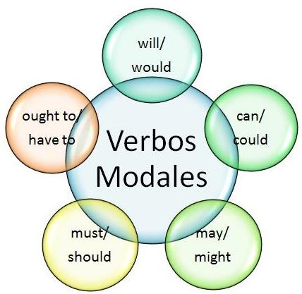modal verbs 1