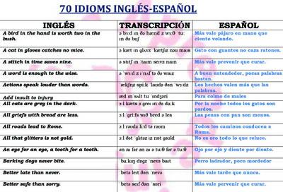 Refranes en ingl s y espa ol con pdf para imprimir for Expresiones cortas