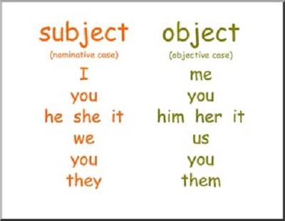 subject object pronouns