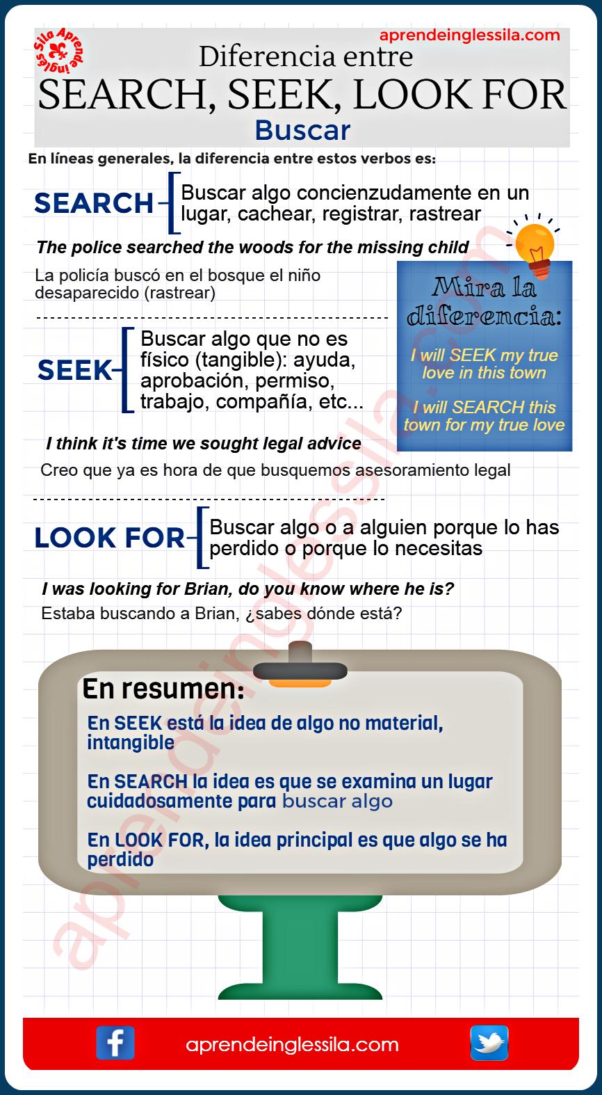 Diferencia entre los verbos search y seek aprende ingl s for Tiempo aprender ingles