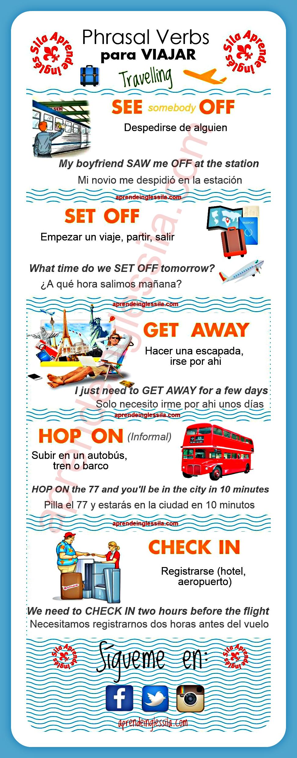Vocabulario Básico En Inglés Para Viajar Aprende Inglés Sila